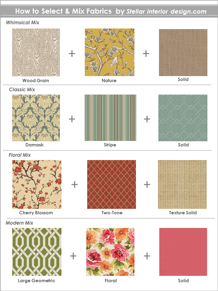 How To Mix Fabric Patterns Stellar Interior Design
