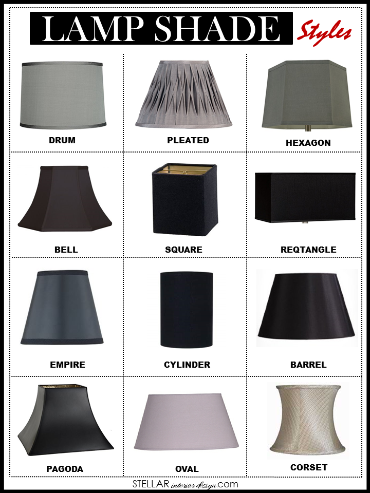 Lamp Shade Styles Stellar Interior Design