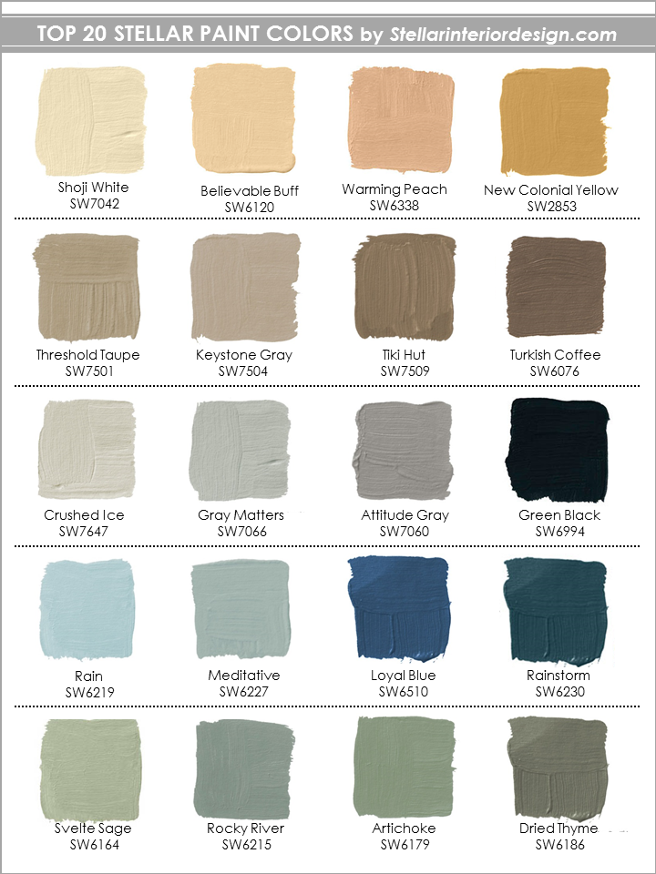 Stellar Interior DesignTop 20 Paint Colors